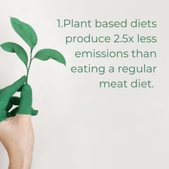 Plant based eating reduces emissions
