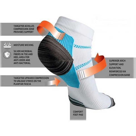 Ankle Socks for Plantar Fasciitis Arch & Heel Support Men Women