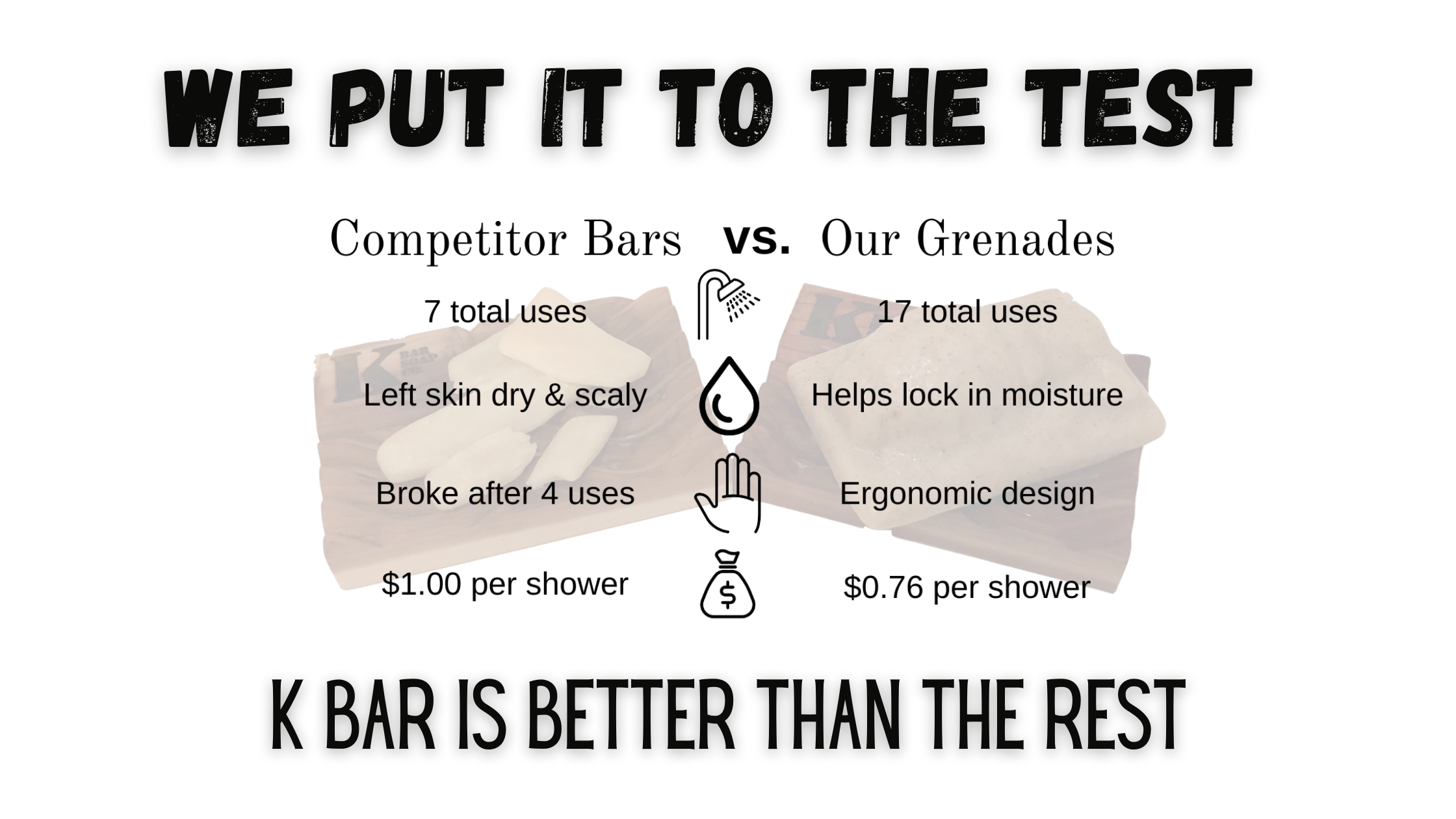 K Bar Soap Co vs the Competition
