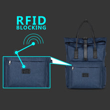 Load image into Gallery viewer, SMART Tote Backpack Navy - Luggage Tech