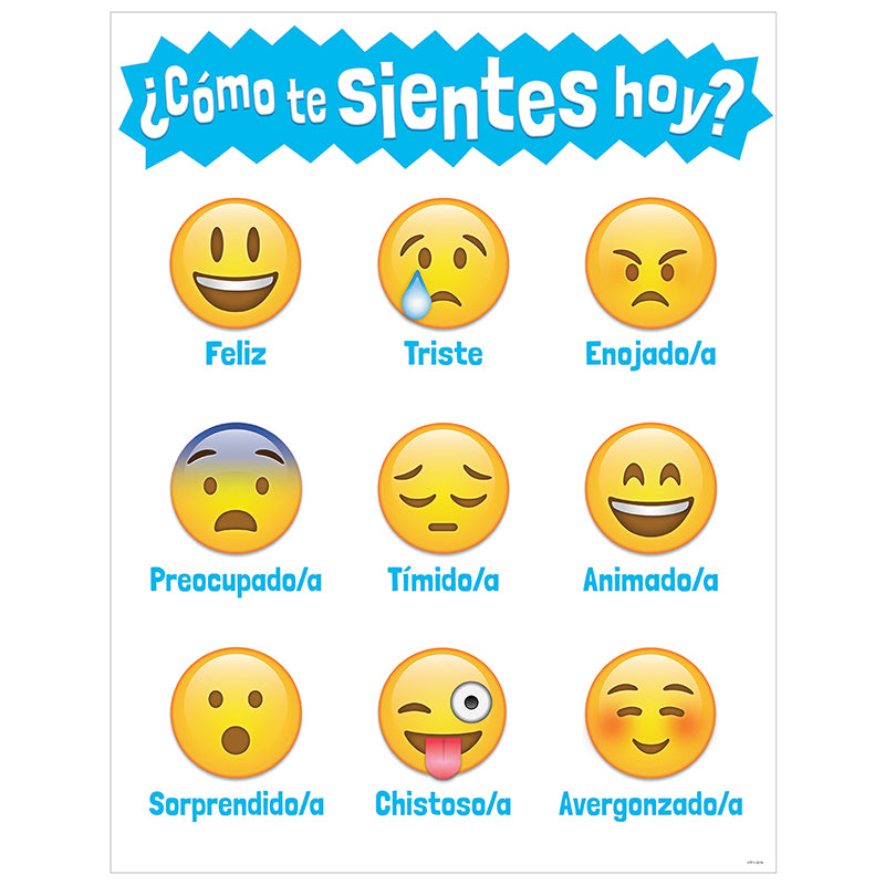 &Iquest;Como Te Sientes Hoy? (How Are You Feeling Today?) Chart - Item 4SS-CTP5392