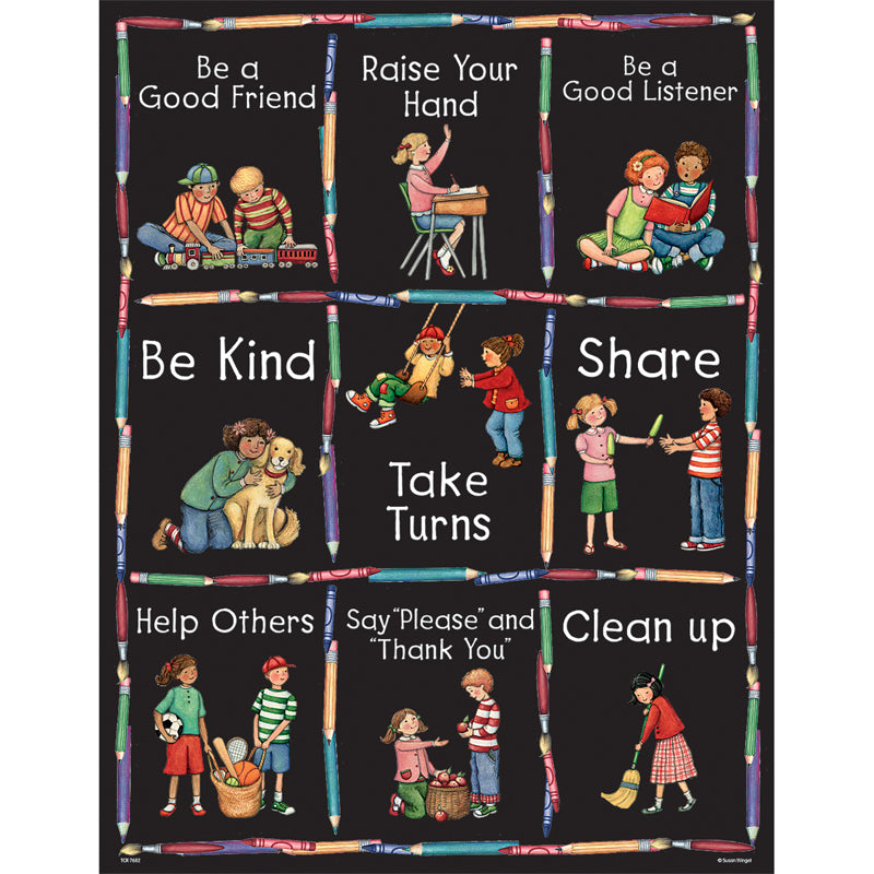 Sw Manners Chart - Item 4SS-TCR7682