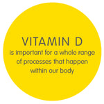 Diabetes and Dietary Supplements: The Case for Vitamin D