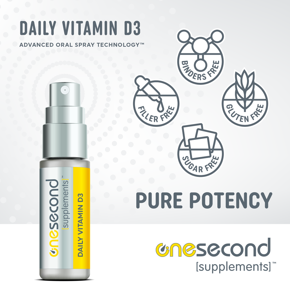 Daily Vitamin D3 Spray (30-Day Supply)