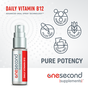 Vitamin B12 Energy Spray