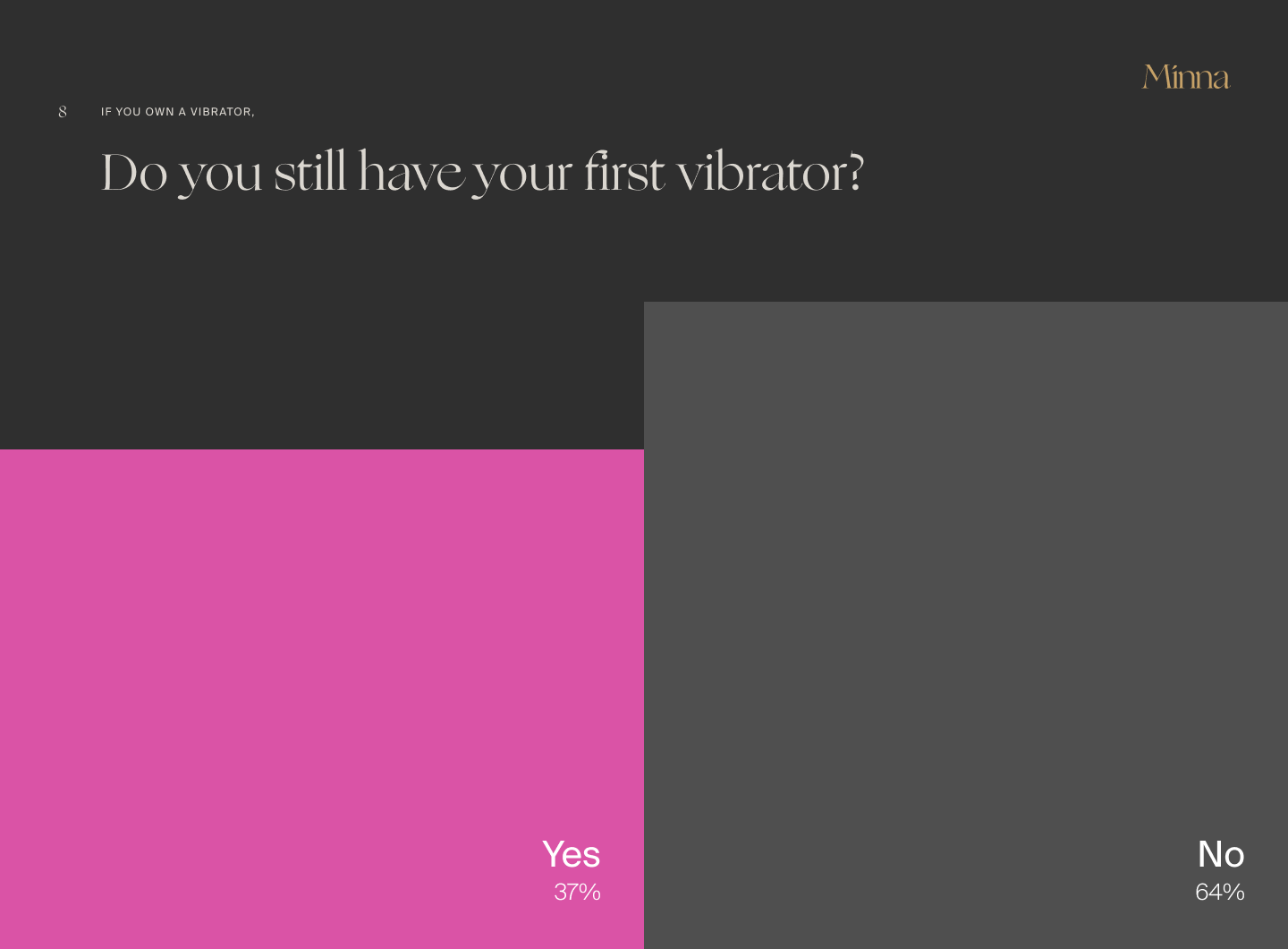 Do you still have your first vibrator?