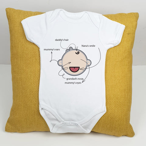 Personalised Family Features Babygrow - Afewhometruths