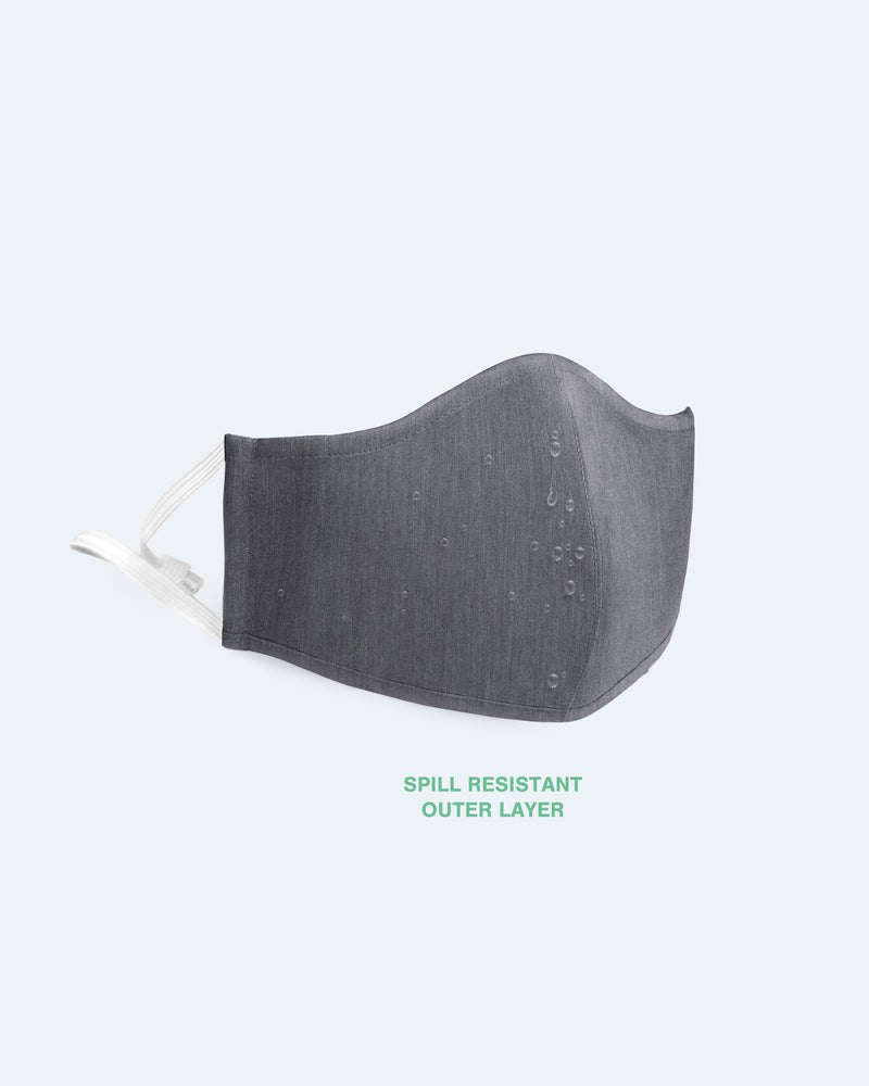 BULK PACKS - Spill Resistant Face Mask