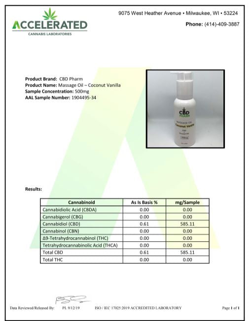 CBD Massage Oil 500mg
