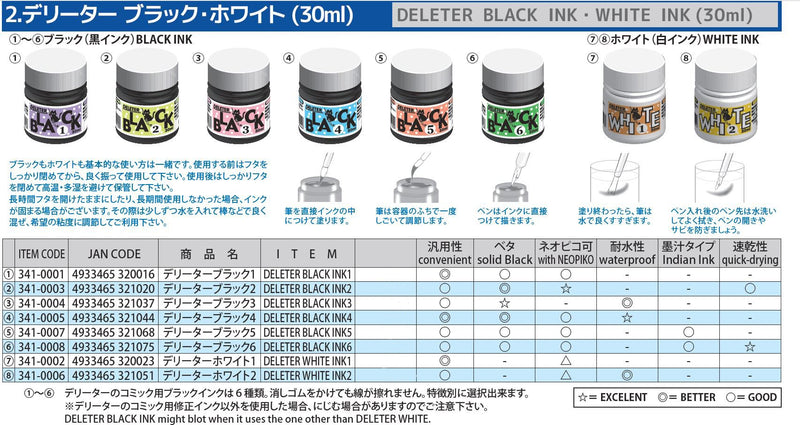 DELETER Black 5 Manga Ink - Glossy - 30ml Bottle