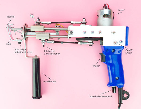 A diagram showing all the parts of the rug tufting machine