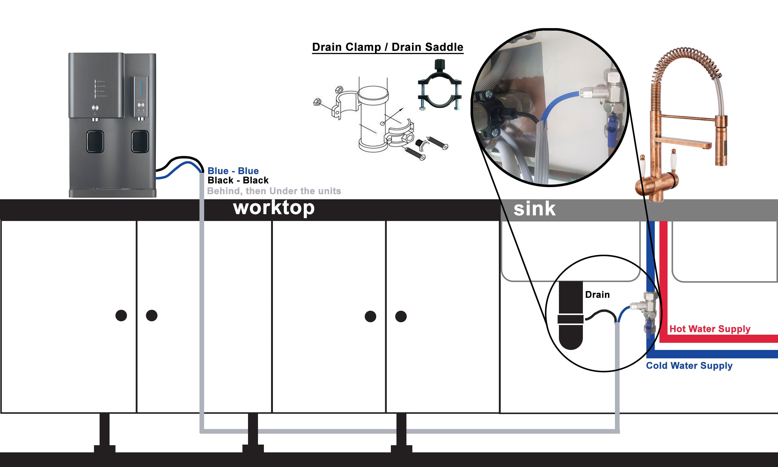 hommix nero countertop reverse osmosis system hot cold ambient