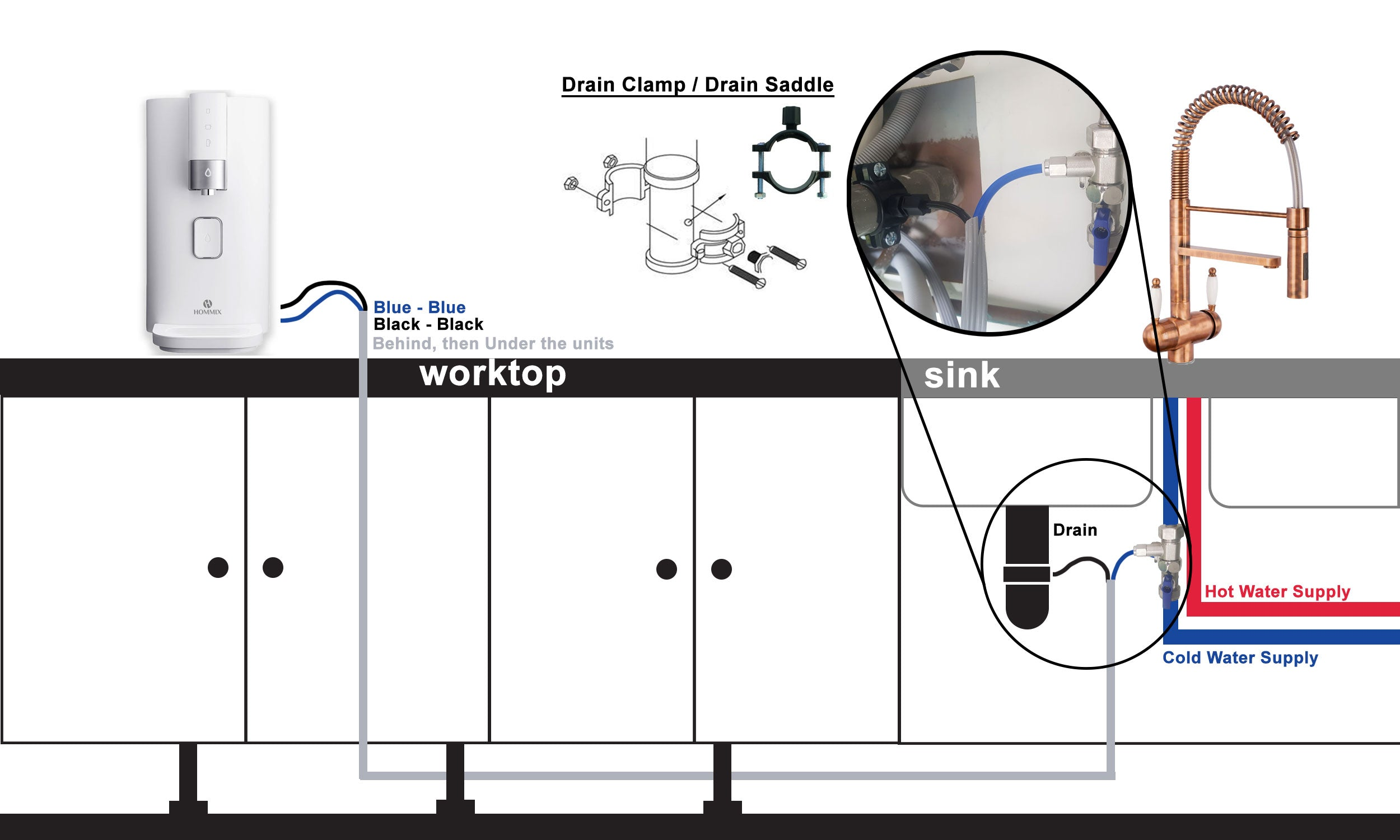 hommix puro reverse osmosis countertop elegant water filter system diagram