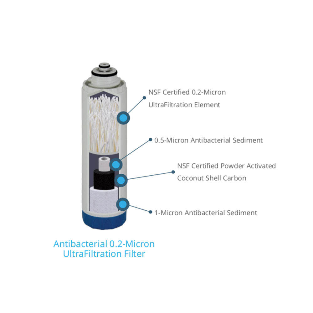 BMB Zada Under Sink Ultrafiltration Water Filter System (With In-line Option)