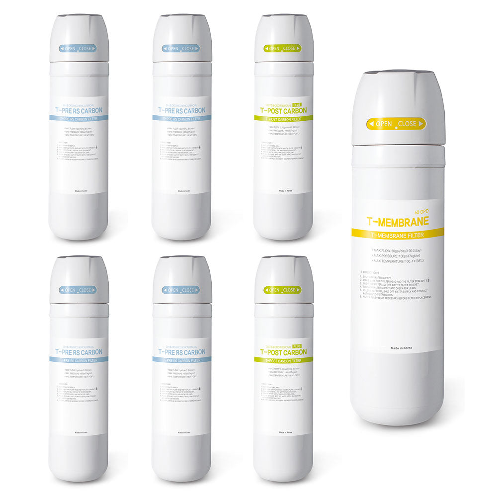 2 Year Replacement Filter Set for Hommix spaRO and Hommix ROsmo