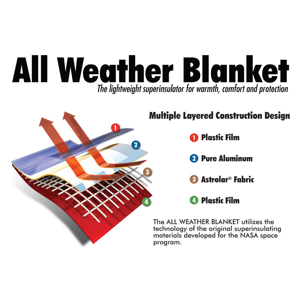 SPACE Brand Red All Weather Blanket