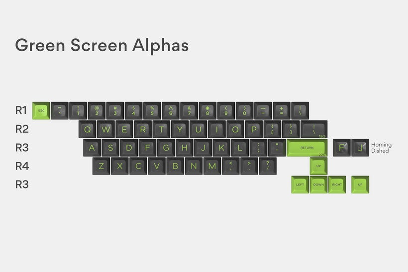 SA Green Screen Kits
