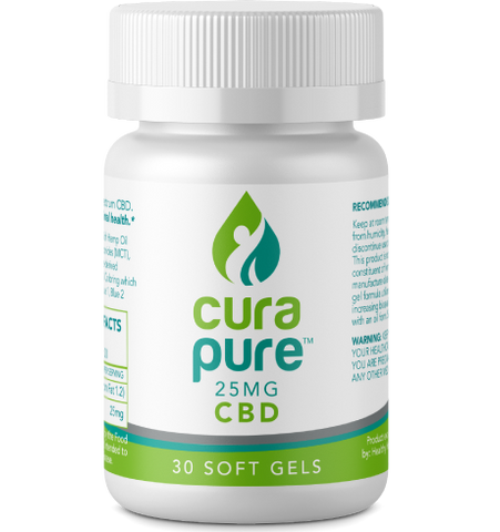 CBD Softgels & Gummies