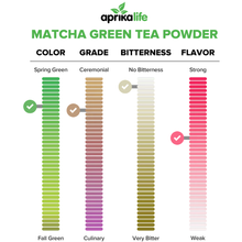 best matcha powder