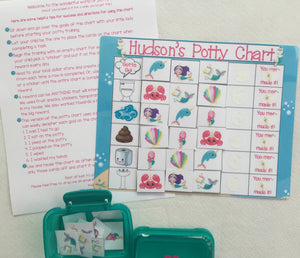 Unicorn Mermaid Picture Code Potty Chart assembled with reusable stickers