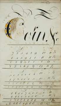 Drawings from an extraordinary decorated copy book by Dolle Green of Weare, New Hampshire, circa 1794.