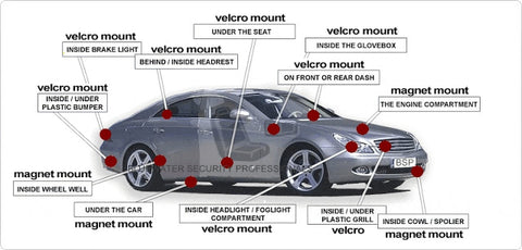 Tips Where To Hide a GPS Tracker on Your Car Truck Van