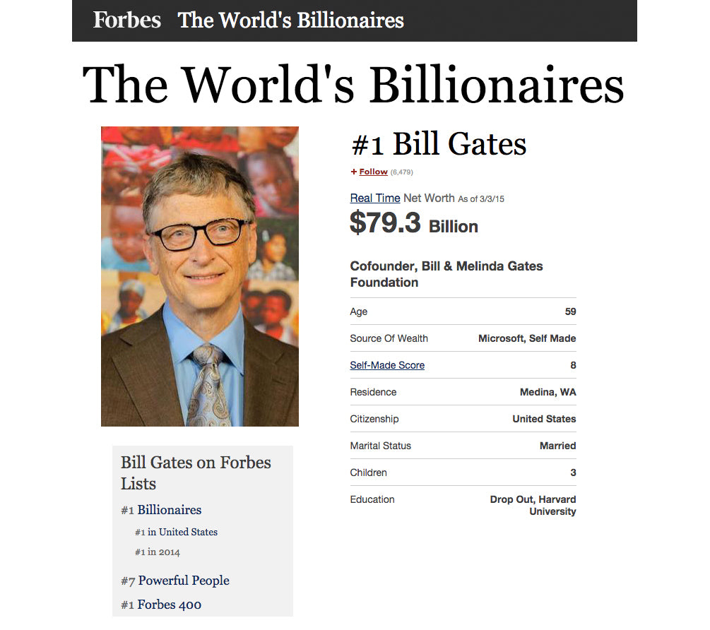 Bill Gates Forbes Profile