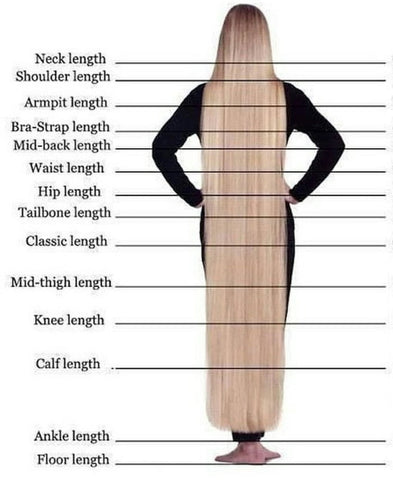 length chart for express wig braids