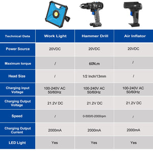 20V Brushless Drill /Angle Grinder/ Brushless Impact Wrench/Air Inflator/LED Work Light/Jig Saw Series Bare Power tools
