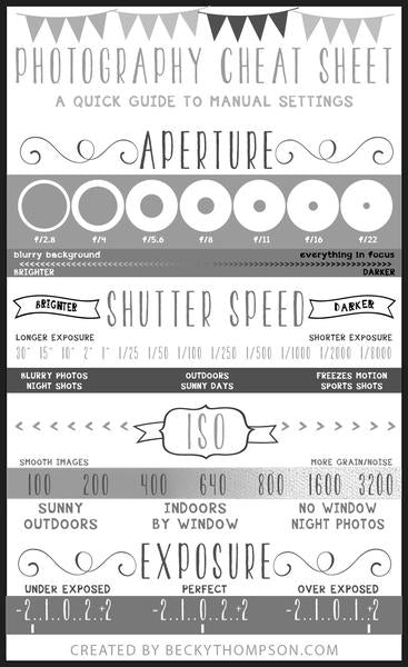 Photography Cheat Sheet - B&W