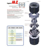 Cusco Type-MZ Limited Slip Differential (L.S.D.) for the Mazda Miata ND