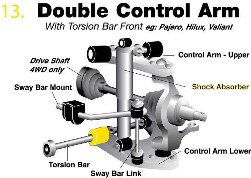 Whiteline Front Shock Absorber to Control Arm Bushing - Multiple Cars (see  application)