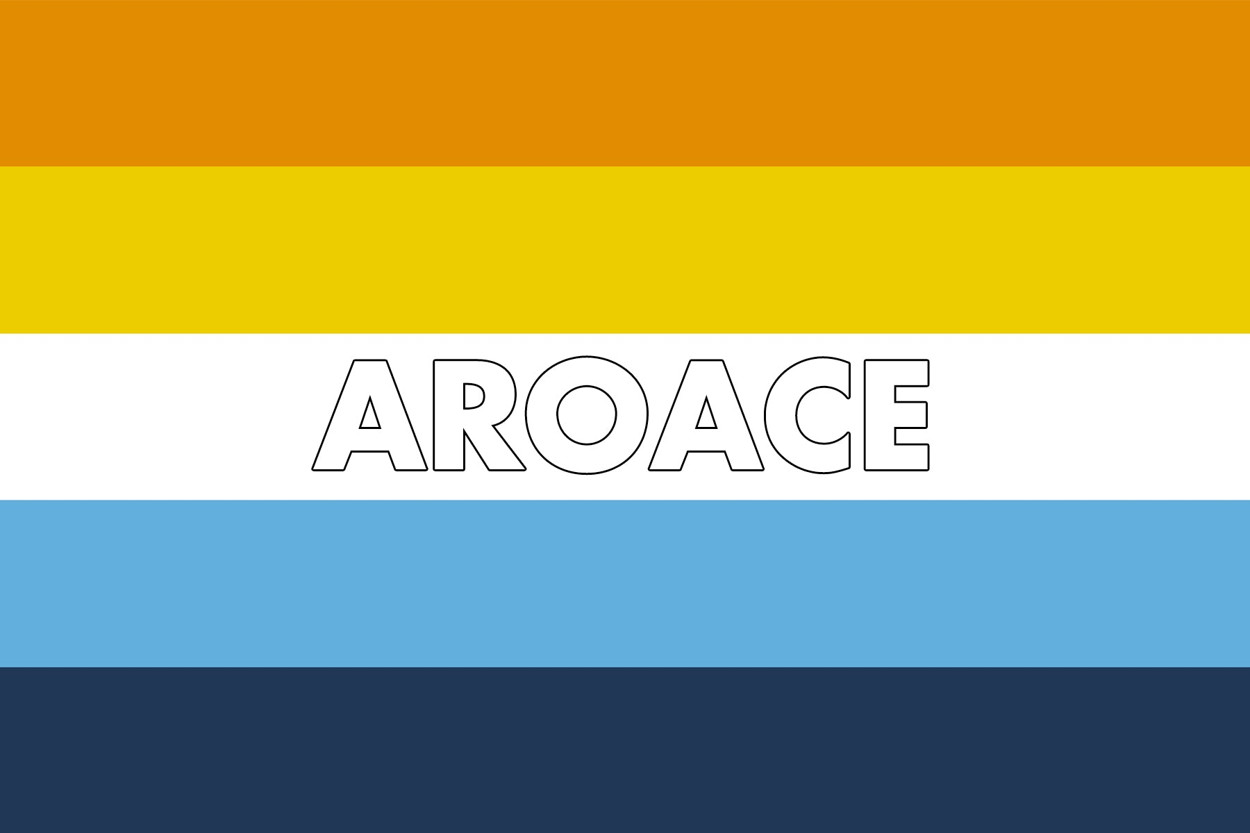 Aroace Flag | Aroace Definition | Rainbow & Co