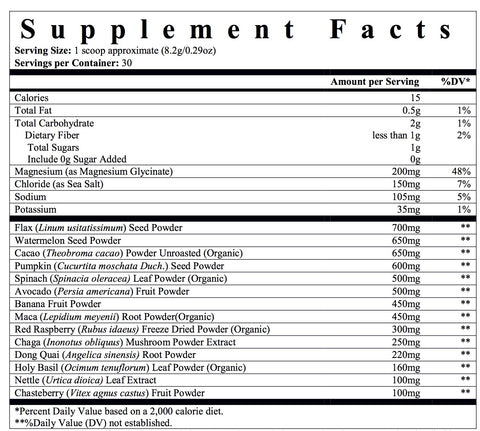 PMS blend supplement facts