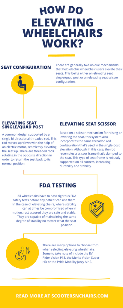 how do elevating wheelchairs work