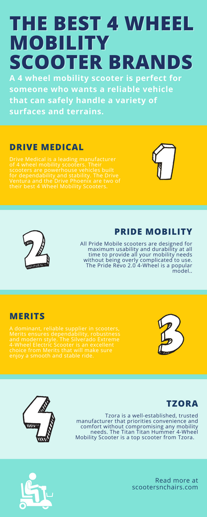 best 4 wheel mobility scooters infographics