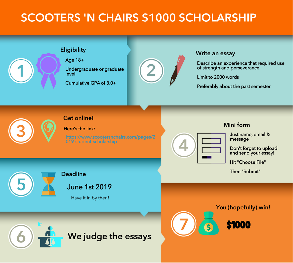 Scooters 'N Chairs Scholarship