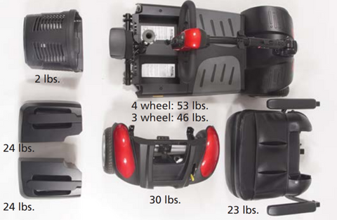 Mobility scooter parts weight & heaviest piece