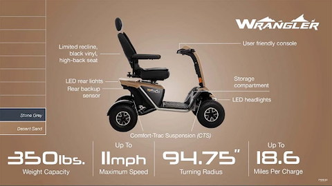 The Best Pride Mobility Scooters & Electric Wheelchairs for 2020