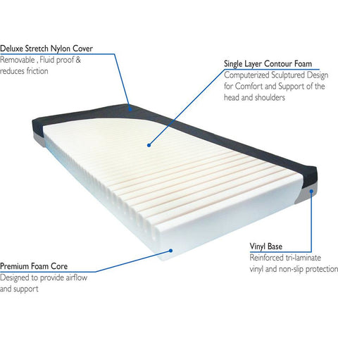 Compass Health: ProBasics Semi-Electric Bed Package with Half Rails & Group 1 Foam Mattress w/Nylon Cover) - PBSM-HRARBPKG - Mattress Overview