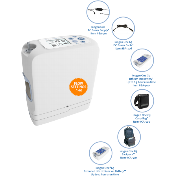 The Inogen One G5 System (IS-500)
