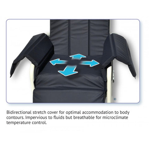 Immersus Health: Posture-Mate G - 2217 - Biderectional View