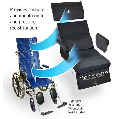 Immersus Health: Posture-Mate HB - Posture-Mate-HB - Product Overview
