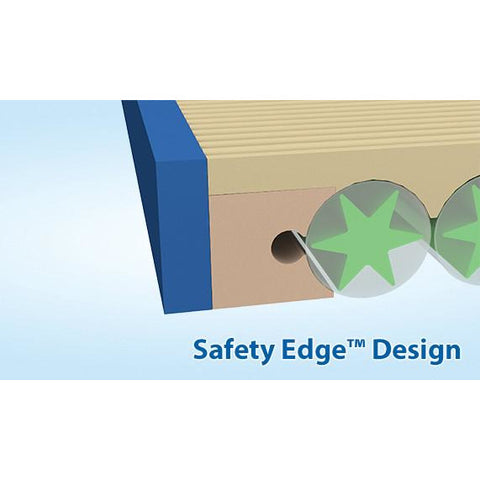 Span-America: Custom Care Convertible Lal - CL753629 - Safety Edge