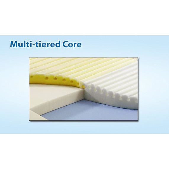 Span-America: Geo-Mattress® Max - MX7535-29 - Multi Tiered Core
