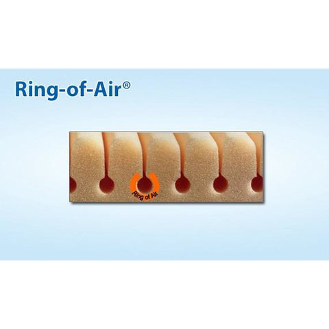 Span-America: Geo-Mattress® with Wings® - W7535-29 - Ring of Air