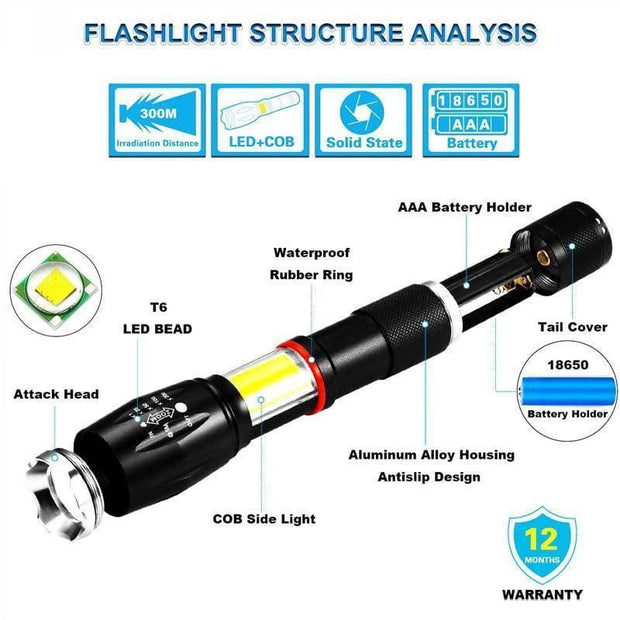 LED 8000 Lumens Handheld Tactical Flashlight 18650 COB Lantern Magnetic 6 Modes Water Resistant for Emergency - Brag Fishing Australia
