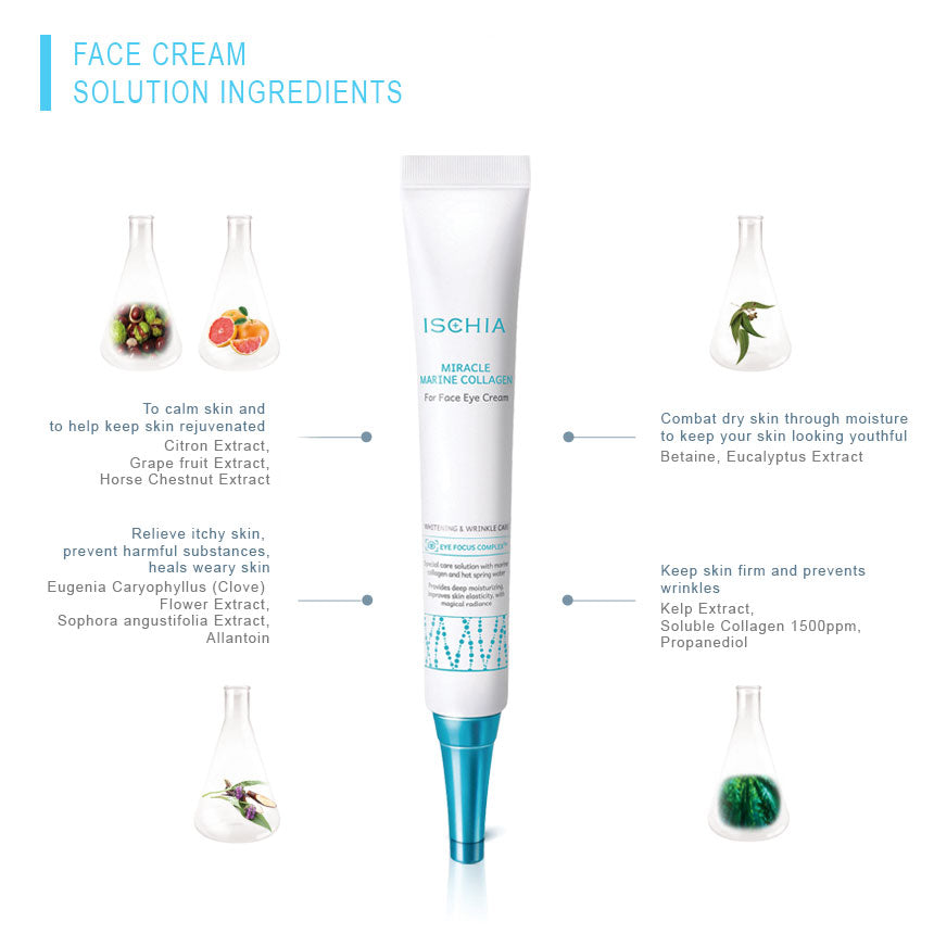 anti aging skin care - face eye cream