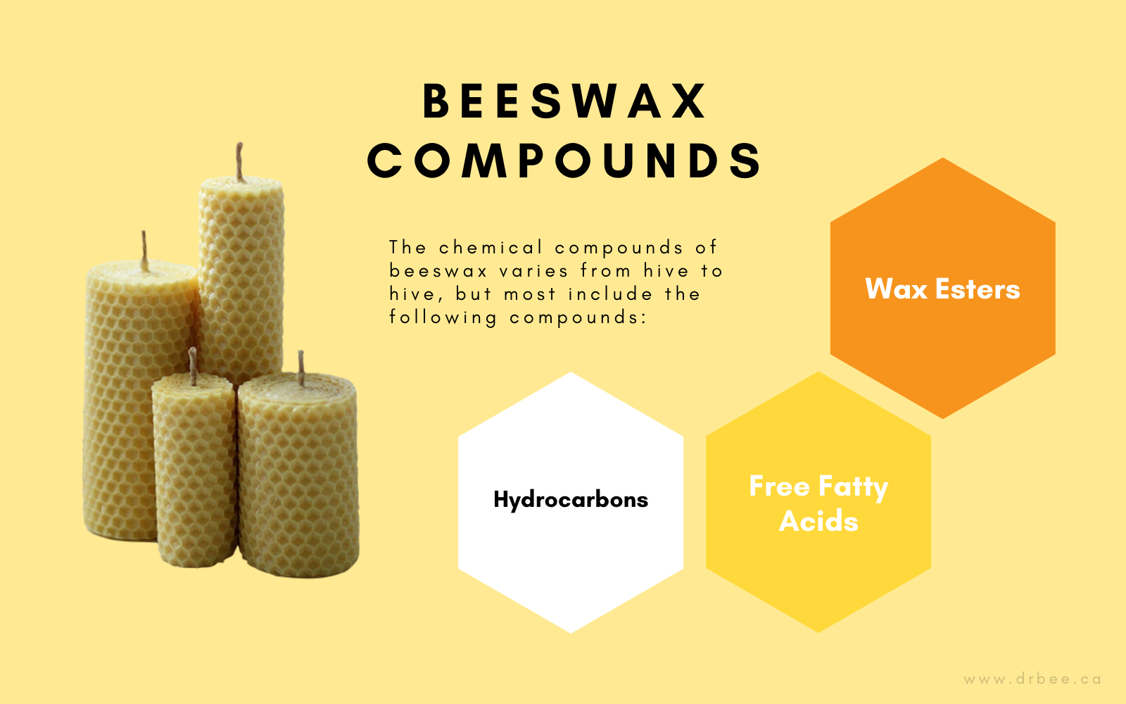 Beeswax compounds