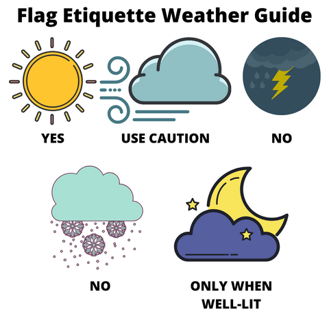 Flag Etiquette Weather Guide